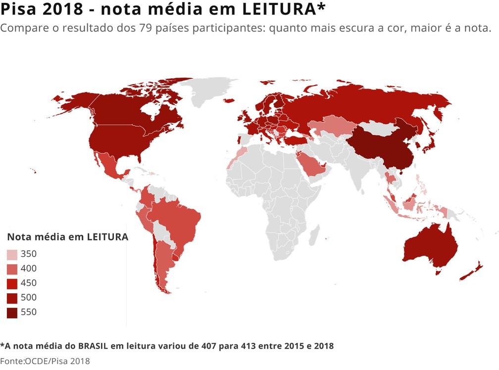 Mapa ilustra as médias em leitura pelo mundo, segundo o Pisa 2018 — Foto: Arte/G1